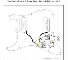 jackson guitar pickup wiring diagram annavernon jackson pickup wiring diagram nilza net