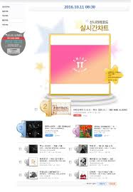 Chart Twices 3rd Mini Album Is Currently 1 On Synnaras