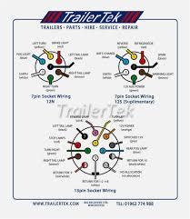 12n wiring diagram volovets info 12n socket wiring diagram 12n wiring diagram