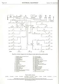 land rover series 2 wiring diagram data wiring diagrams \u2022 3-Way Switch Wiring Diagram series iii wiring diagram landyzone land rover forum rh landyzone co uk land rover discovery 2