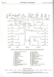 series iii wiring diagram landyzone land rover forum siia ved jpg