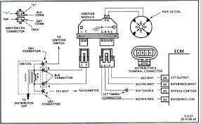 astro wiring diagram wiring diagram astro van stereo wiring diagram astro wiring diagram i have a van 2 wheel drive drive inn today and it 2002 astro wiring diagram