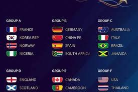 Italia donne, sorteggiato il Girone del Mondiale. Ci tocca il Brasile -  FirenzeViolaSuperSport Live