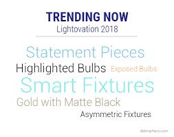 lighting trend. 2018 Lighting Trend Cloud