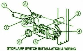 car wiring diagram automobiles wiring system and diagram for 1995 ford e350 econoline 351 fuse box diagram