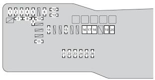 scion iq from 2015 fuse box diagram auto genius scion iq from 2015 fuse box diagram