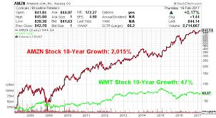 Stock Comparison Chart Amazon Stock Vs Walmart Stock Tradinggods Net