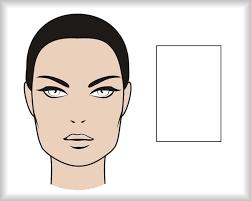Tvar Tváre Viete Aký Je Ten Váš Vlasy A účesy
