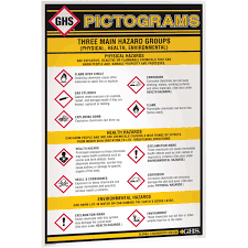 Signs Informational Incom Ghs1010 Ghs Information