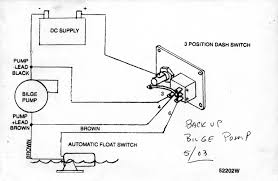 wiring diagram for bilge pump the wiring diagram johnson bilge pump float switch wiring diagram diagram wiring diagram