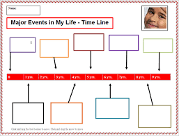 Personal Timeline Template Download 18 Personal Timeline Templates Doc Pdf Free Premium