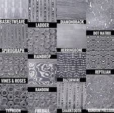 Damascus Steel Patterns
