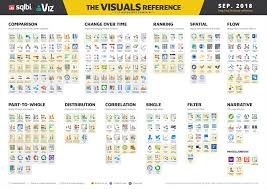 Power Bi Custom Charts Power Bi Visuals Reference Sqlbi