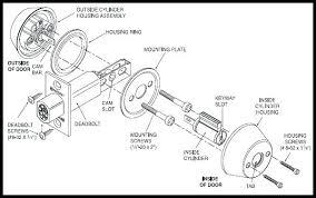 car door parts car door mechanism deadbolt door lock parts identification diagram repair car door latch mechanism exterior car door parts diagram