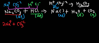 na2co3 hcl balanced molecular complete net ionic equation