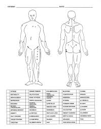 Injury Location Chart Body Map Body Mapping Chart Related Keywords Suggestions Body