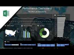 Pivot Chart Youtube How To Build A Well Designed And Interactive Excel Dashboard