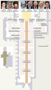 Seating Chart Royal Wedding The Royal Wedding Ju5t Wed Iarewriters Blog