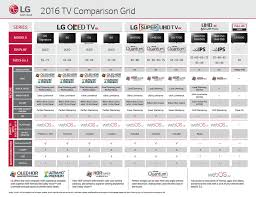 lg tv remote 2016. kit includes: lg tv remote 2016 1