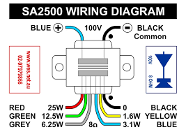 wiring diagram honda ct wiring automotive wiring diagrams