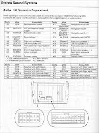 acura tl radio wiring diagram wiring diagrams online