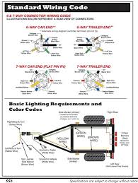 wiring diagrams 7 way trailer plug 7 pole trailer connector 7 4 pin trailer wiring diagram at Wiring A Trailer Diagram