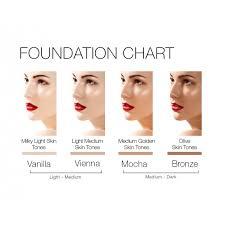 sp best coverage for sensitive skin skin clone foundation bronzer brush trio