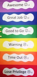 Kindergarten Behavior Color Chart Color Behavior Charts Google Search Family Time