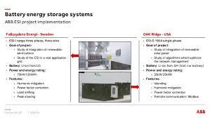 energy storage inverters electronics converter 15