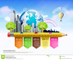Creative Flow Chart Creative Ecology Concept Template With Pencil Flow Chart