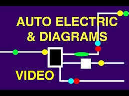 automotive electric wiring diagrams youtube auto electrical wiring basics at Car Electrical System Diagram