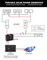 portable solar generator wiring diagram diy tips solar generator portable solar generator wiring diagram