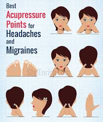 Headache Acupressure Points Chart Acupressure Points For Headache Migraines For Quick Relief