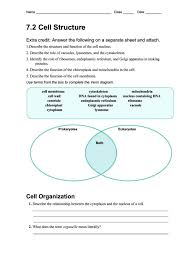 Prokaryotes Vs Eukaryotes Venn Diagram Worksheet Images Of Venn Diagram Comparing Prokaryotic And Eukaryotic Cells