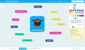 effective note taking in lectures and class using mind maps focus simple mind map