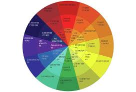 Pantone Colour Wheel Chart Two Ideas For Predicting The Next Color Of The Year Facts