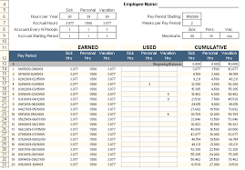 Credit Card Tracker Excel Employee Pto Tracker Excel Template Free Project