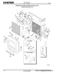 hyster d sxm sxm pdf parts manual the image of hyster d187 s40xm s45xm s50xm s55xm s60xm s65xm pdf parts manual