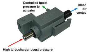 how a boost controller works how to set up boost by gear vss boost by speed control