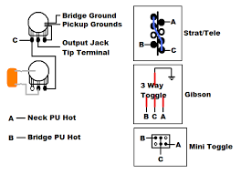 s mosrite ventures bass wiring diagram com the symbology is odd at best but basically it s two pickups connected to a three way pickup selector switch connected to a master volume and tone