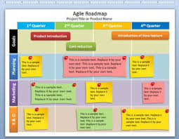 Change Management Template Free Delectable Free Editable Agile Roadmap PowerPoint Template Problem Solving