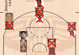 New Orleans Pelicans Depth Chart Impact Of Injuries To The Pelicans Depth Chart New