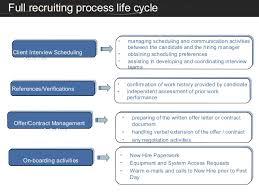 Recruitment Agency Process Flow Chart Manpower Group