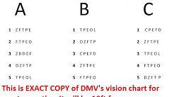 Eye Chart Used At Dmv Dmv Eye Chart Youtube