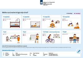 Informatie om ouders te helpen bij de keuze rondom vaccineren