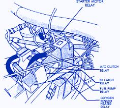 jeep c che 1993 engine fuse box block circuit breaker diagram jeep c che 1993 engine fuse box block circuit breaker diagram