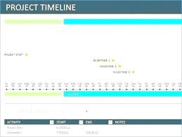 Free Project Timeline Template Software Project Timeline Template Chart Example Free