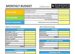 Example Budget Sheet Monthly Budget Sheet Four Points