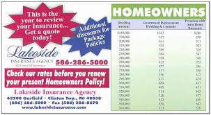 Hazard Insurance Quotes Awesome Home Hazard Insurance Quotes BETTER FUTURE