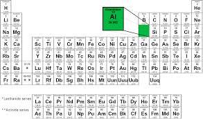 Aluminium --MIROFOSS--